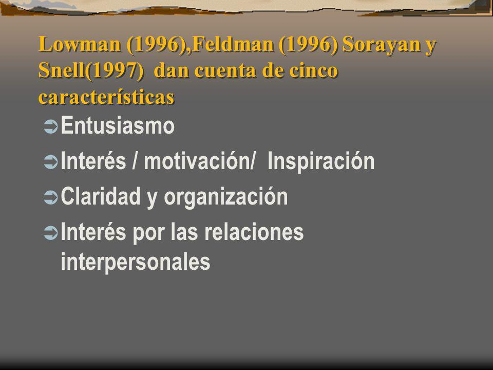 Lowman (1996),Feldman (1996) Sorayan y Snell(1997) dan cuenta de cinco características Entusiasmo Interés / motivación/ Inspiración Claridad y organiz