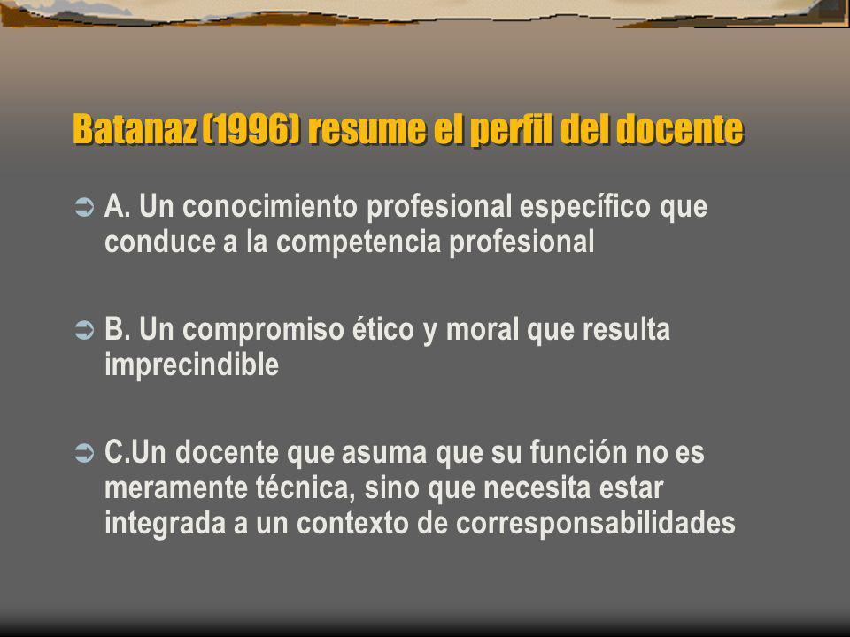 Batanaz (1996) resume el perfil del docente A. Un conocimiento profesional específico que conduce a la competencia profesional B. Un compromiso ético
