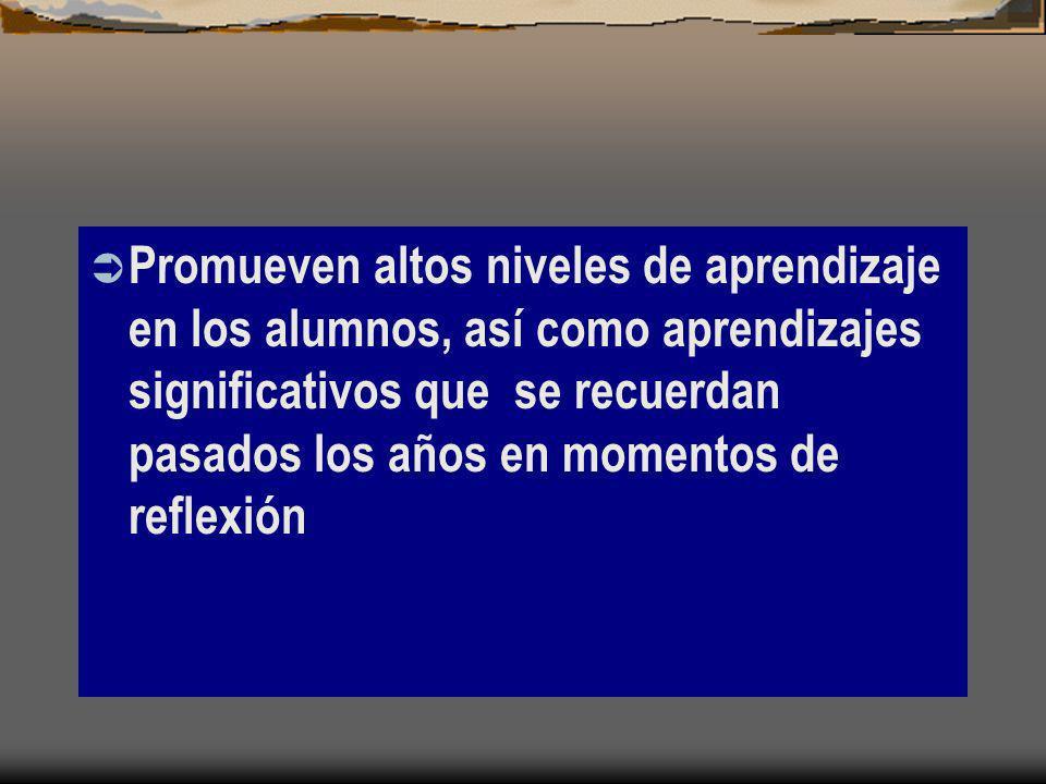 Batanaz (1996) resume el perfil del docente A.