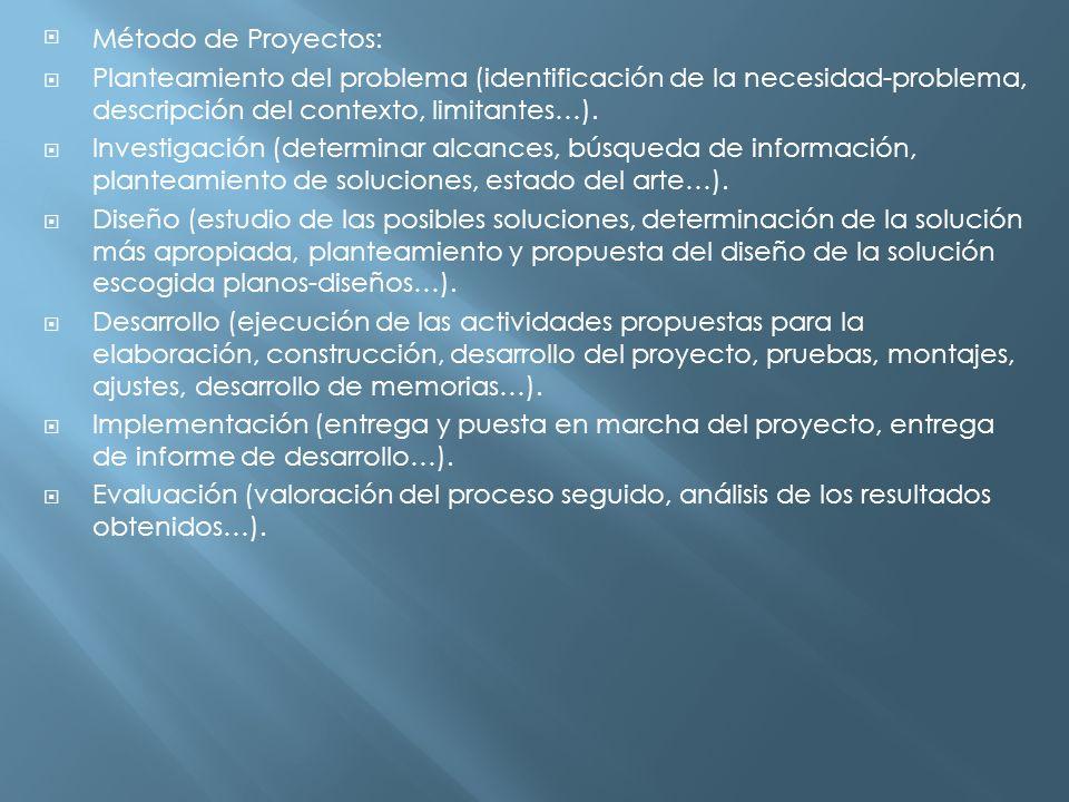 Método de Proyectos: Planteamiento del problema (identificación de la necesidad-problema, descripción del contexto, limitantes…). Investigación (deter
