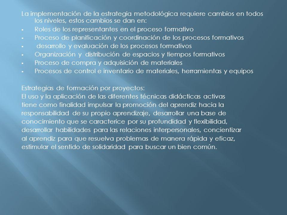 Método de Proyectos: Planteamiento del problema (identificación de la necesidad-problema, descripción del contexto, limitantes…).