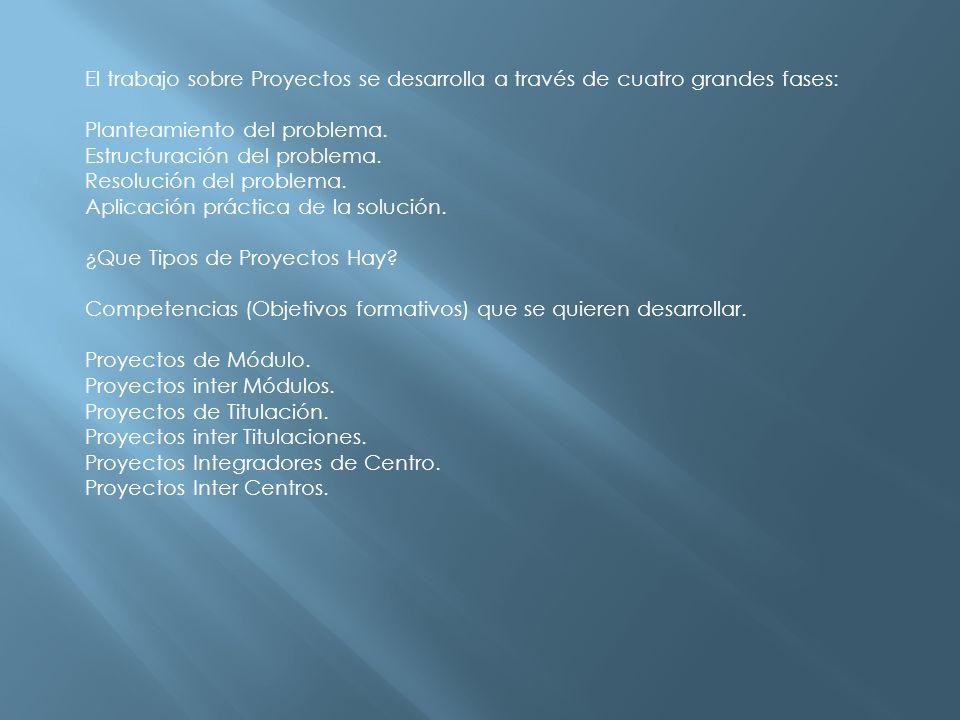 El trabajo sobre Proyectos se desarrolla a través de cuatro grandes fases: Planteamiento del problema. Estructuración del problema. Resolución del pro