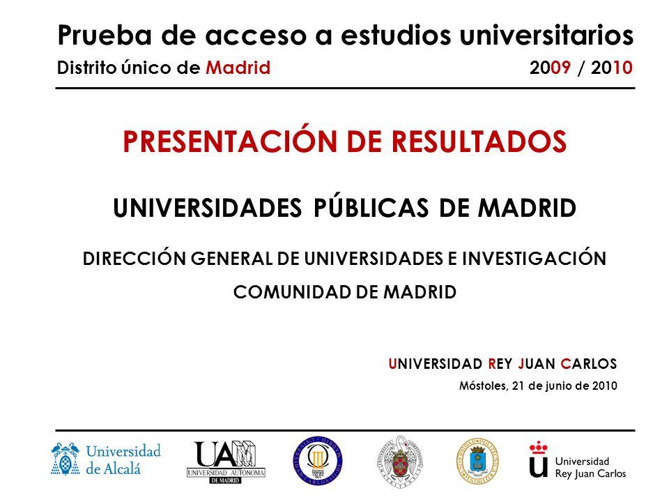 Prueba de acceso a estudios universitarios Distrito único de Madrid 2009 / 2010 UNIVERSIDAD REY JUAN CARLOS Móstoles, 21 de junio de 2010 PRESENTACIÓN DE RESULTADOS UNIVERSIDADES PÚBLICAS DE MADRID DIRECCIÓN GENERAL DE UNIVERSIDADES E INVESTIGACIÓN COMUNIDAD DE MADRID