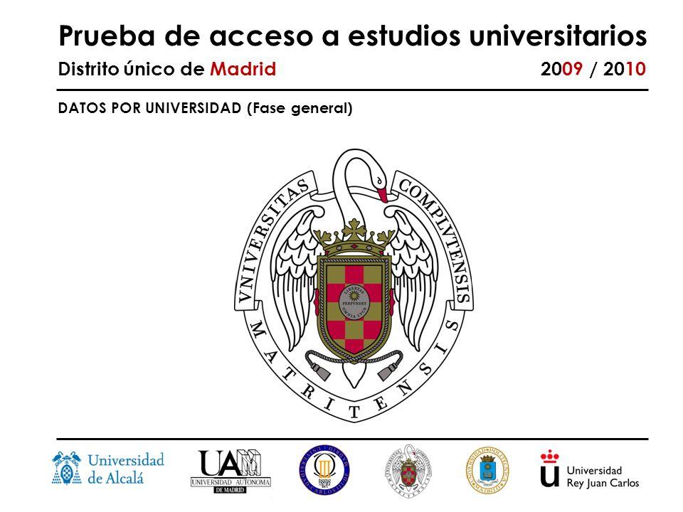 Prueba de acceso a estudios universitarios Distrito único de Madrid 2009 / 2010 DATOS POR UNIVERSIDAD (Fase general)