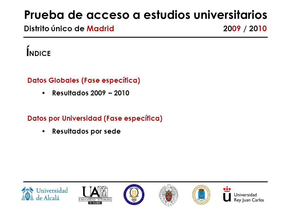 Prueba de acceso a estudios universitarios Distrito único de Madrid 2009 / 2010 Datos Globales (Fase específica) Resultados 2009 – 2010 Datos por Universidad (Fase específica) Resultados por sede Í NDICE