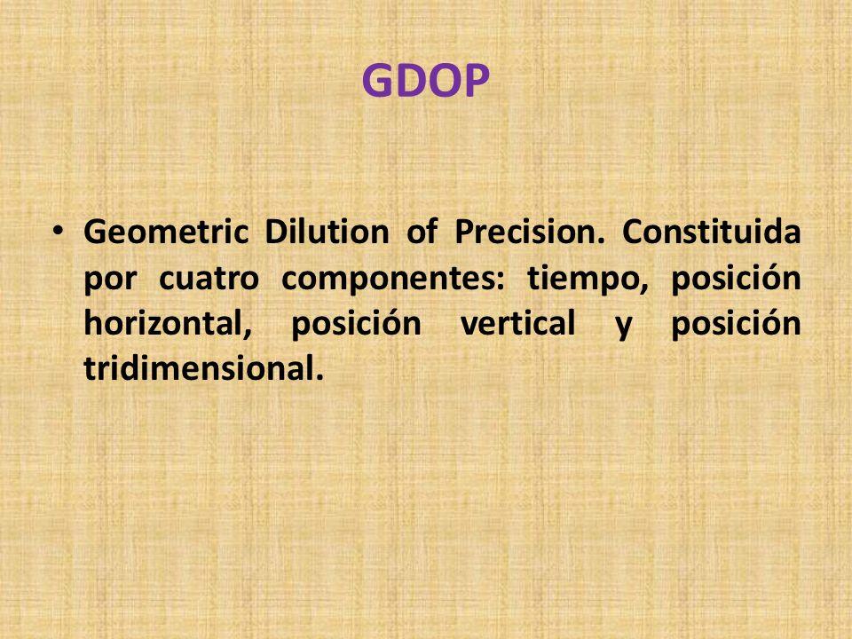 GDOP Geometric Dilution of Precision. Constituida por cuatro componentes: tiempo, posición horizontal, posición vertical y posición tridimensional.