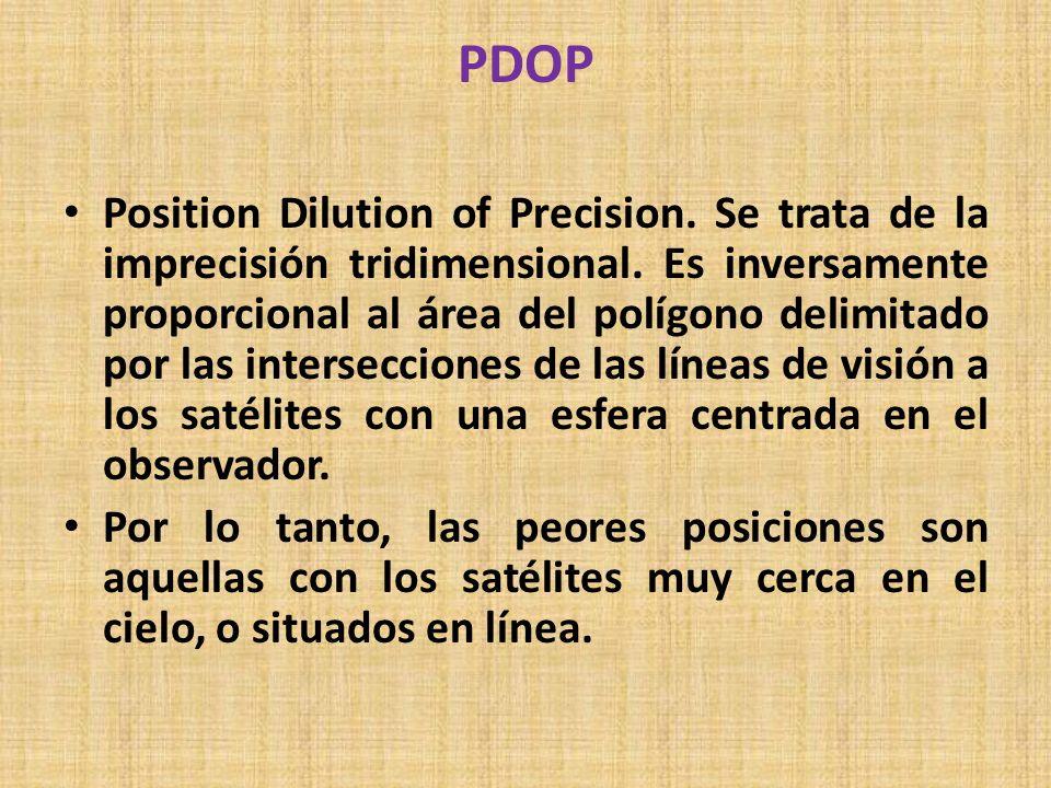 PDOP Position Dilution of Precision. Se trata de la imprecisión tridimensional. Es inversamente proporcional al área del polígono delimitado por las i