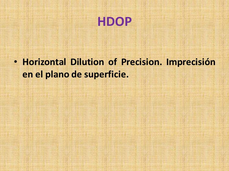 HDOP Horizontal Dilution of Precision. Imprecisión en el plano de superficie.