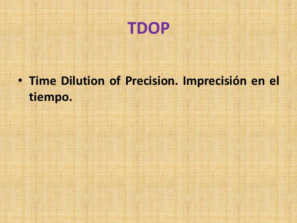 TDOP Time Dilution of Precision. Imprecisión en el tiempo.