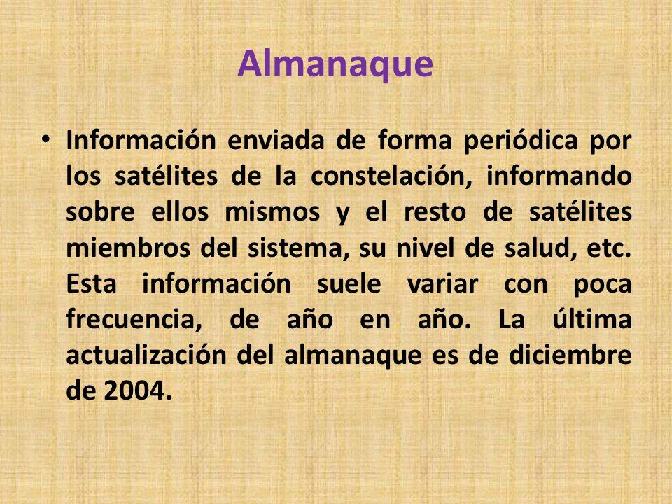 Almanaque Información enviada de forma periódica por los satélites de la constelación, informando sobre ellos mismos y el resto de satélites miembros