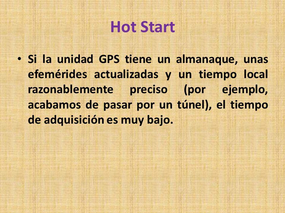 Hot Start Si la unidad GPS tiene un almanaque, unas efemérides actualizadas y un tiempo local razonablemente preciso (por ejemplo, acabamos de pasar p