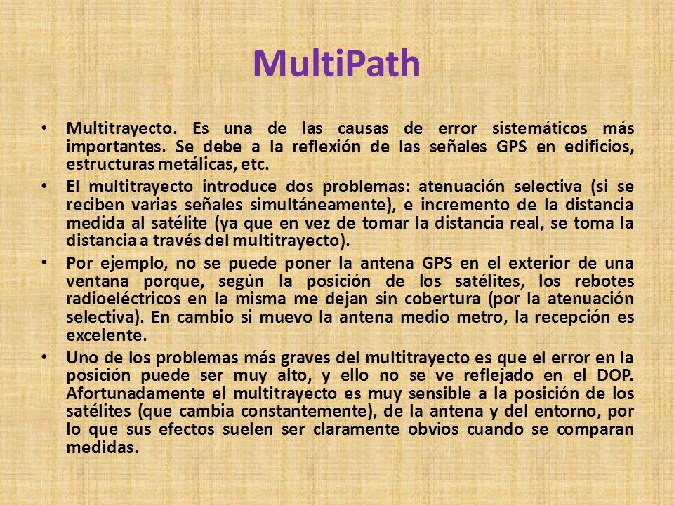 MultiPath Multitrayecto. Es una de las causas de error sistemáticos más importantes. Se debe a la reflexión de las señales GPS en edificios, estructur
