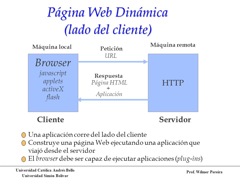 Universidad Católica Andrés Bello Universidad Simón Bolívar Prof. Wílmer Pereira Página Web Dinámica (lado del cliente) Browser javascript applets act