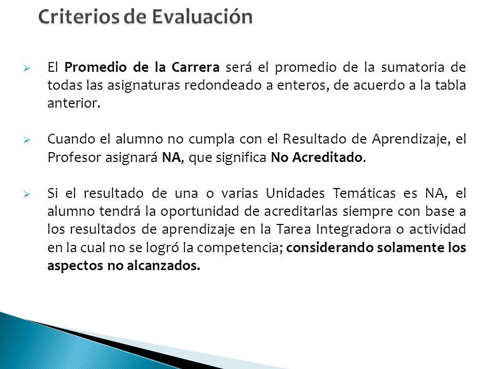El Promedio de la Carrera será el promedio de la sumatoria de todas las asignaturas redondeado a enteros, de acuerdo a la tabla anterior.