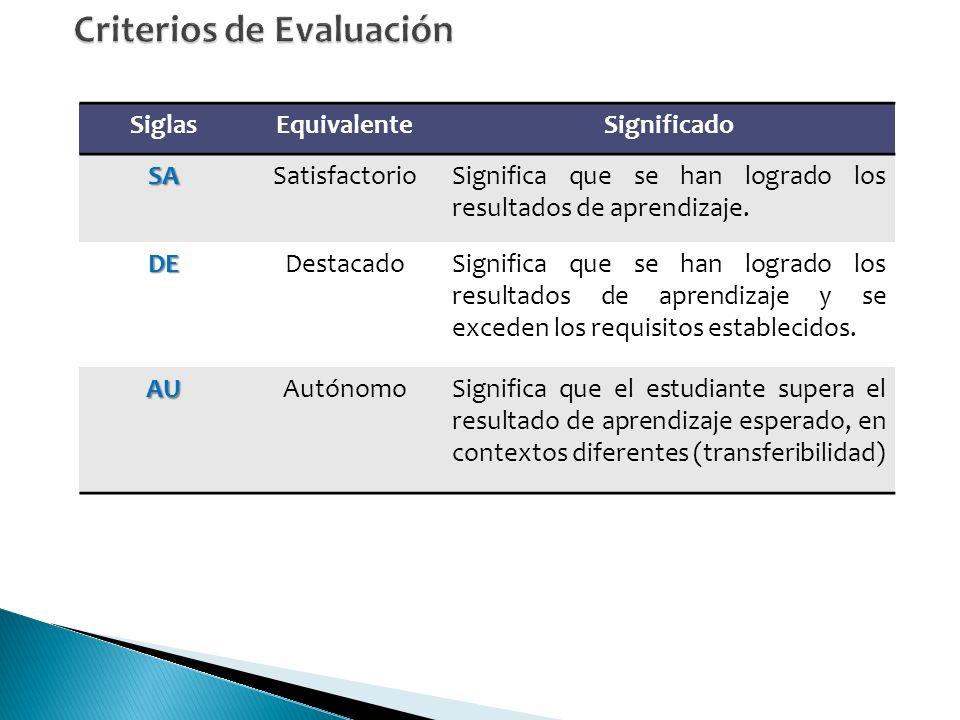 SiglasEquivalenteSignificadoSASatisfactorioSignifica que se han logrado los resultados de aprendizaje.
