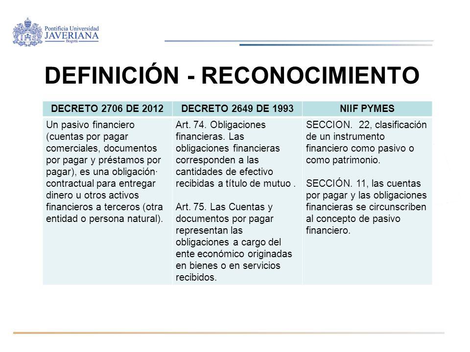 Diplomado Normas internacionales de información financiera / Módulo IAS 32, IAS 39, IFRS 7, IFRS 9/ Martha Liliana Arias Bello DEFINICIÓN - RECONOCIMI