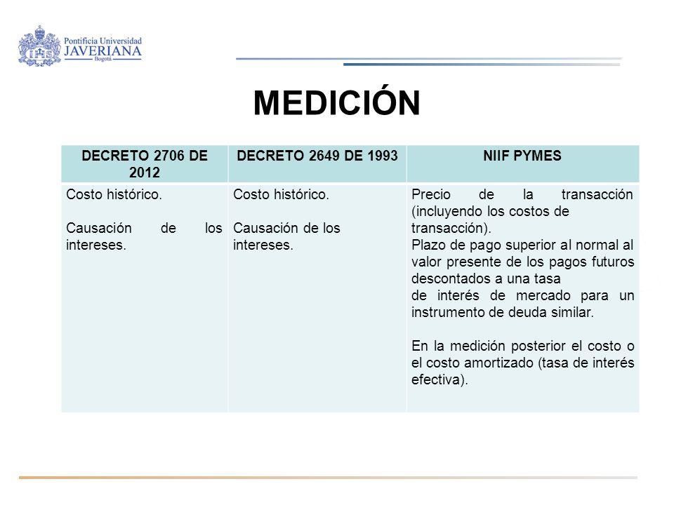 Diplomado Normas internacionales de información financiera / Módulo IAS 32, IAS 39, IFRS 7, IFRS 9/ Martha Liliana Arias Bello MEDICIÓN DECRETO 2706 D