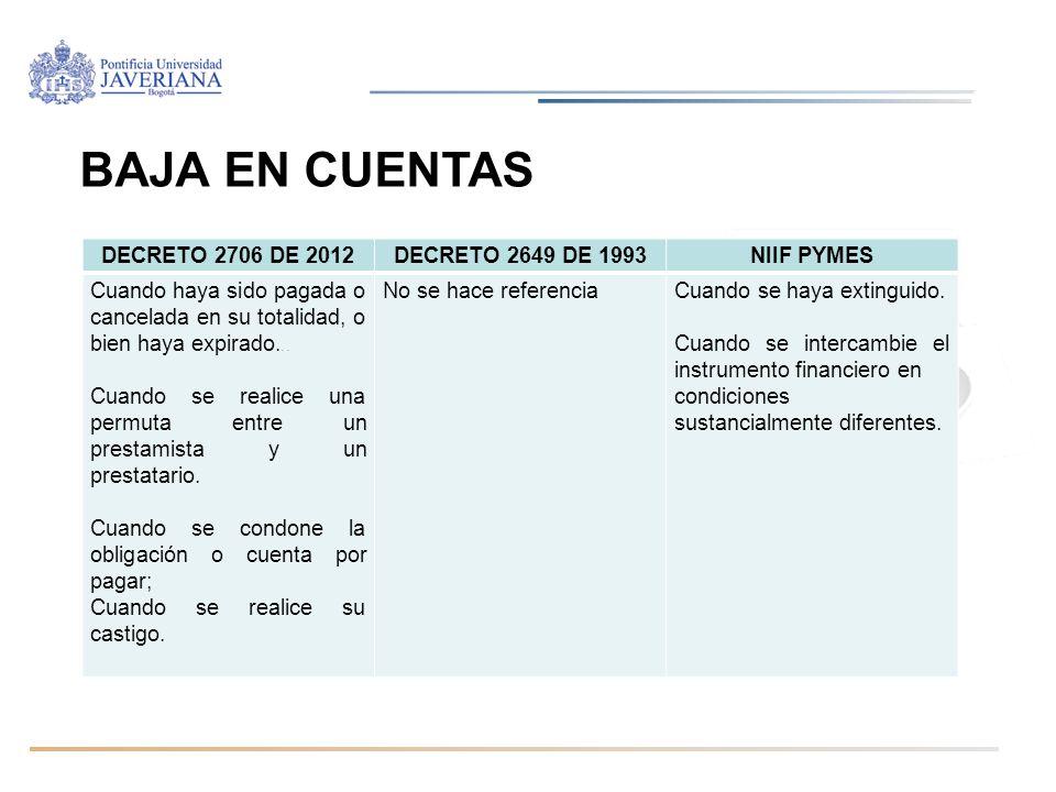 Diplomado Normas internacionales de información financiera / Módulo IAS 32, IAS 39, IFRS 7, IFRS 9/ Martha Liliana Arias Bello BAJA EN CUENTAS DECRETO