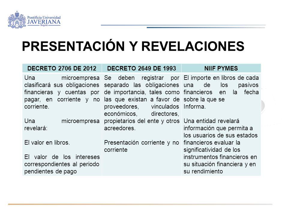 Diplomado Normas internacionales de información financiera / Módulo IAS 32, IAS 39, IFRS 7, IFRS 9/ Martha Liliana Arias Bello PRESENTACIÓN Y REVELACI