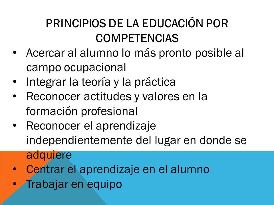 PRINCIPIOS DE LA EDUCACIÓN POR COMPETENCIAS Acercar al alumno lo más pronto posible al campo ocupacional Integrar la teoría y la práctica Reconocer ac