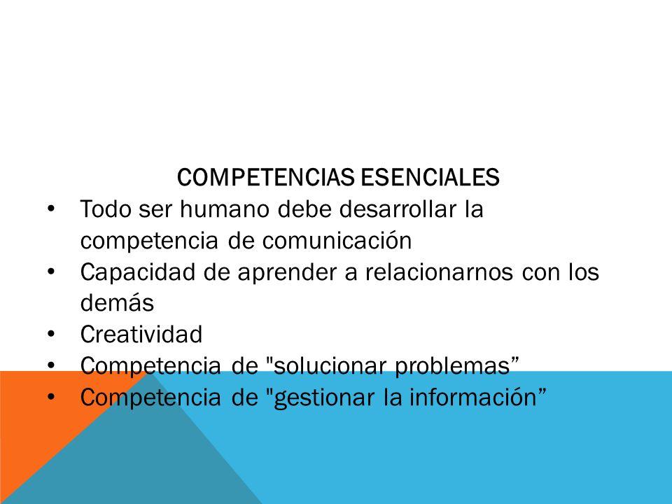 COMPETENCIAS ESENCIALES Todo ser humano debe desarrollar la competencia de comunicación Capacidad de aprender a relacionarnos con los demás Creativida