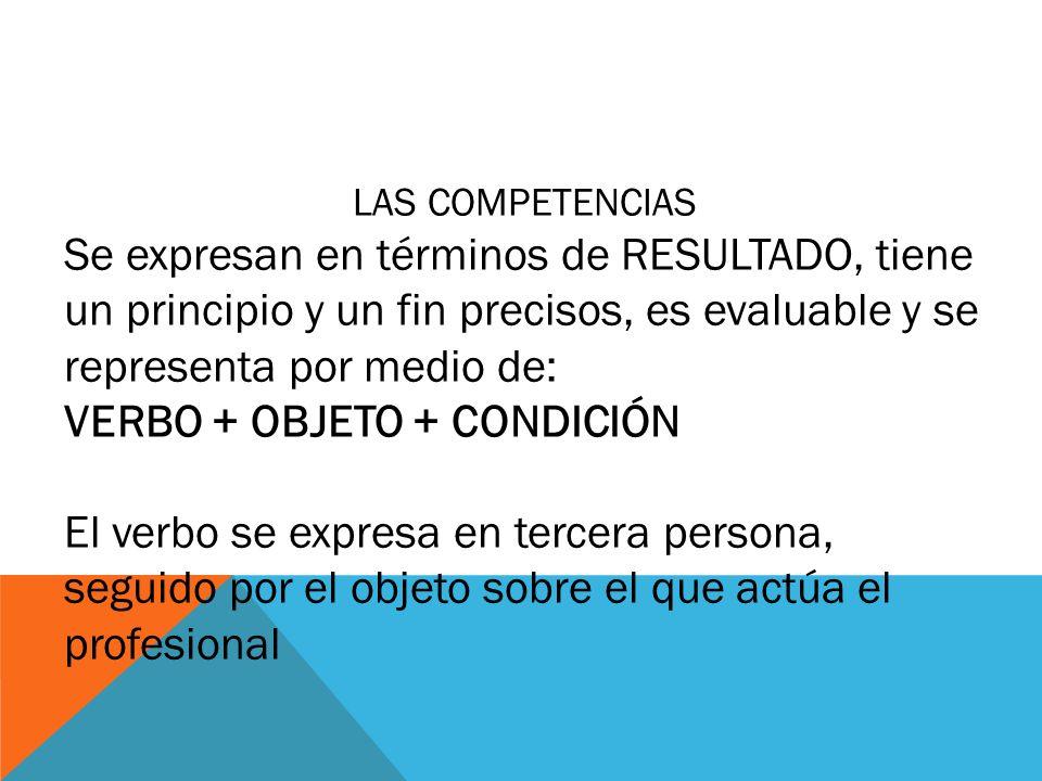 LAS COMPETENCIAS Se expresan en términos de RESULTADO, tiene un principio y un fin precisos, es evaluable y se representa por medio de: VERBO + OBJETO