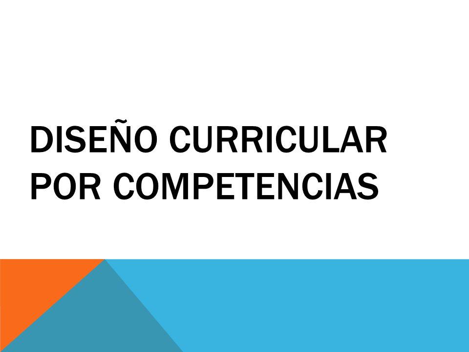 CARACTERISTICAS DEL ENFOQUE POR COMPETENCIAS Centrado en los resultados del aprendizaje.