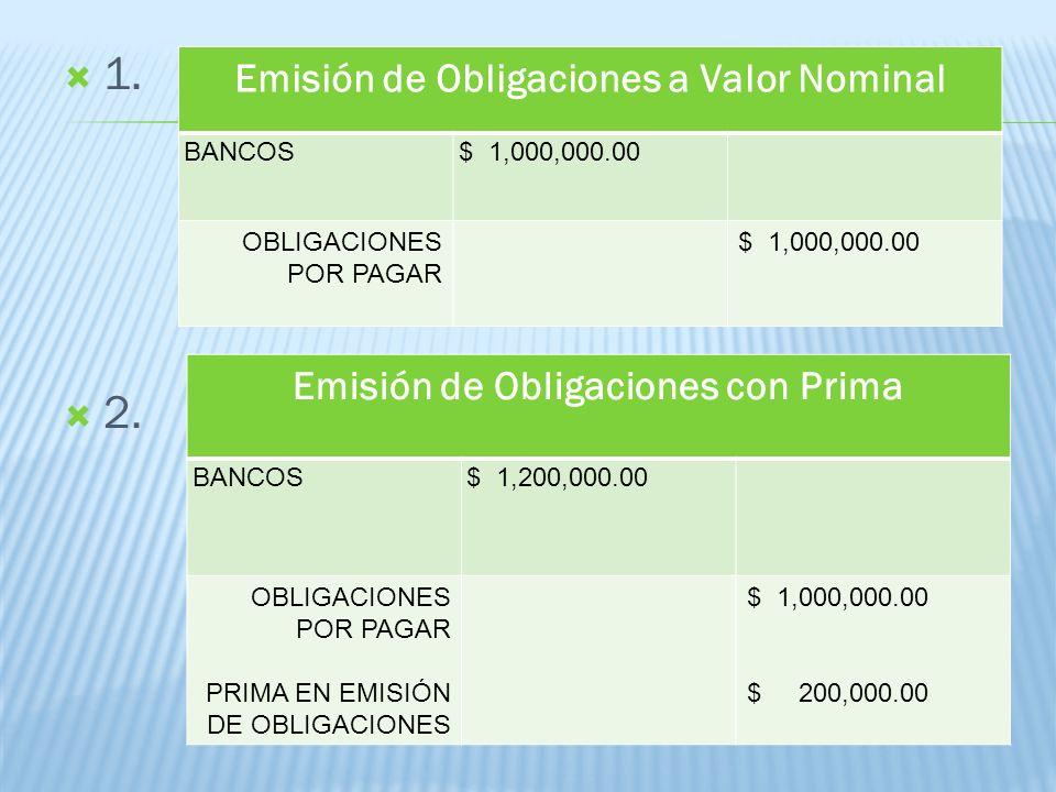 1. 2. Emisión de Obligaciones a Valor Nominal BANCOS $ 1,000,000.00 OBLIGACIONES POR PAGAR $ 1,000,000.00 Emisión de Obligaciones con Prima BANCOS $ 1