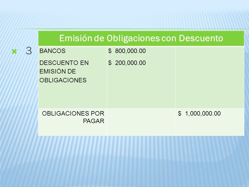 3 Emisión de Obligaciones con Descuento BANCOS DESCUENTO EN EMISIÓN DE OBLIGACIONES $ 800,000.00 $ 200,000.00 OBLIGACIONES POR PAGAR $ 1,000,000.00