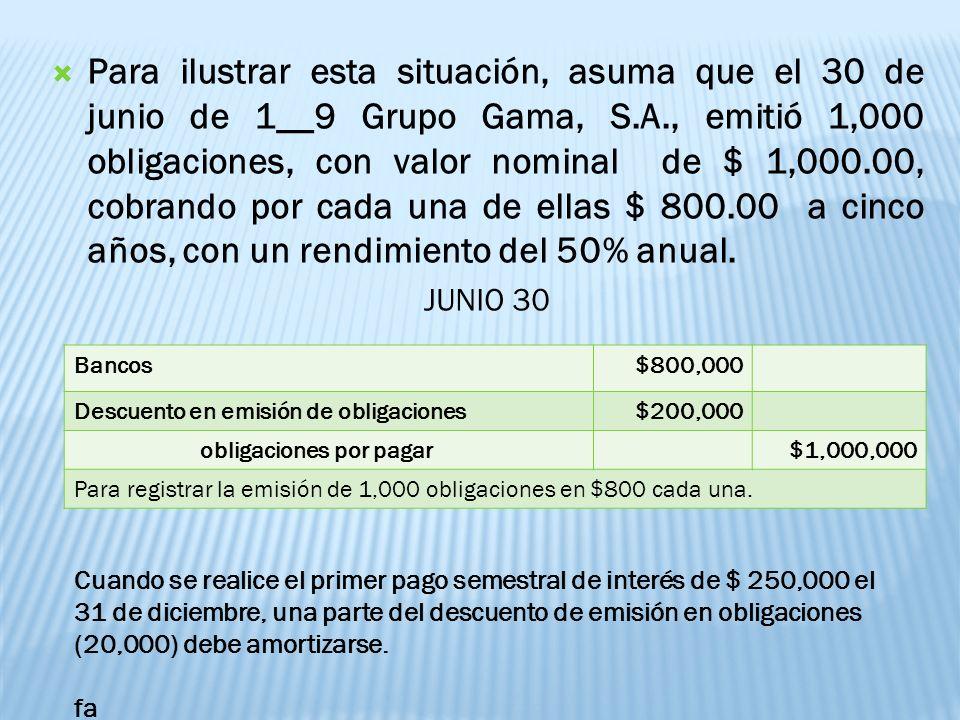 Para ilustrar esta situación, asuma que el 30 de junio de 1__9 Grupo Gama, S.A., emitió 1,000 obligaciones, con valor nominal de $ 1,000.00, cobrando