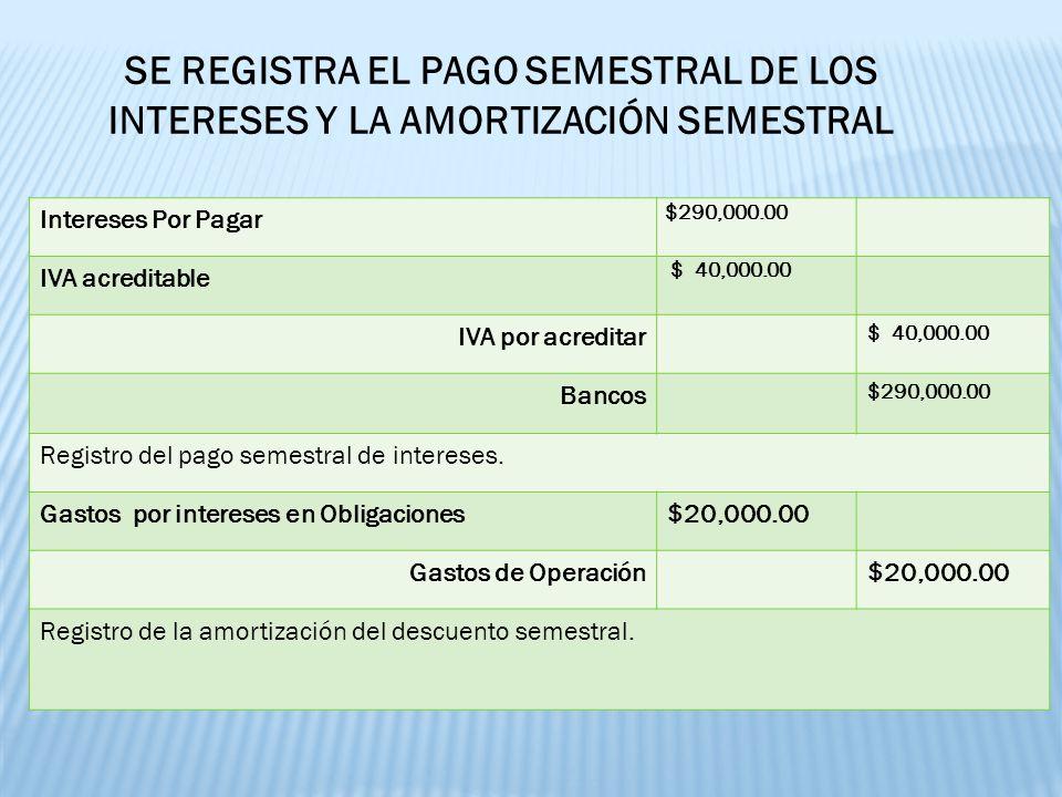 Intereses Por Pagar $290,000.00 IVA acreditable $ 40,000.00 IVA por acreditar $ 40,000.00 Bancos $290,000.00 Registro del pago semestral de intereses.