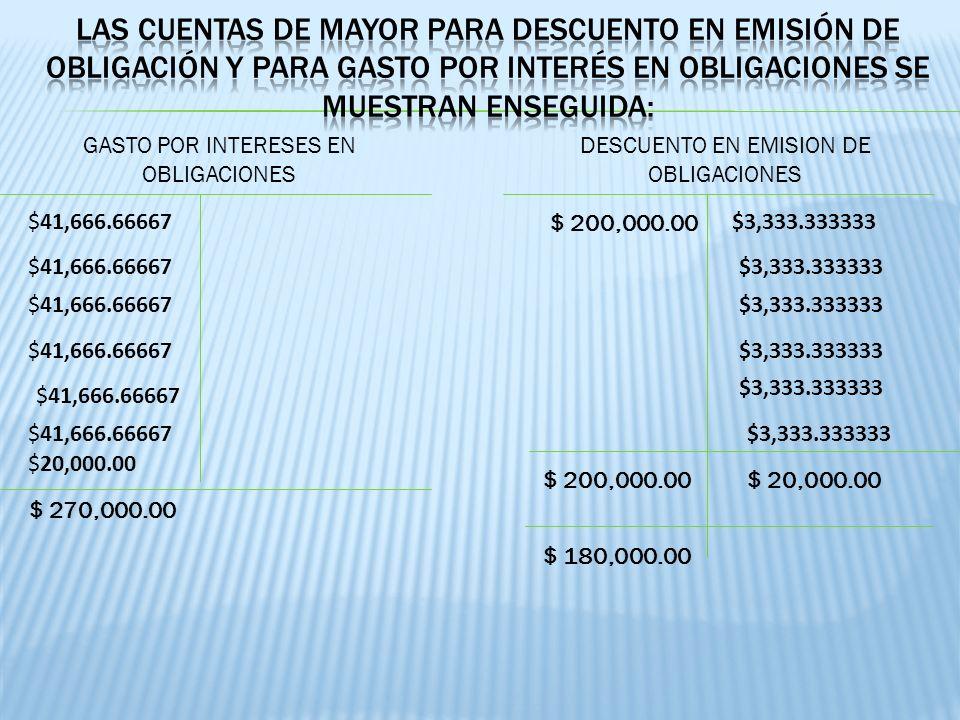 GASTO POR INTERESES EN OBLIGACIONES DESCUENTO EN EMISION DE OBLIGACIONES $41,666.66667 $ 270,000.00 $3,333.333333 $ 20,000.00 $3,333.333333 $ 200,000.