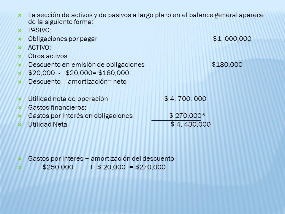 La sección de activos y de pasivos a largo plazo en el balance general aparece de la siguiente forma: PASIVO: Obligaciones por pagar $1, 000,000 ACTIV