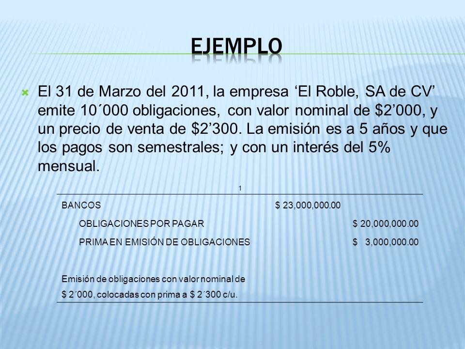El 31 de Marzo del 2011, la empresa El Roble, SA de CV emite 10´000 obligaciones, con valor nominal de $2000, y un precio de venta de $2300. La emisió