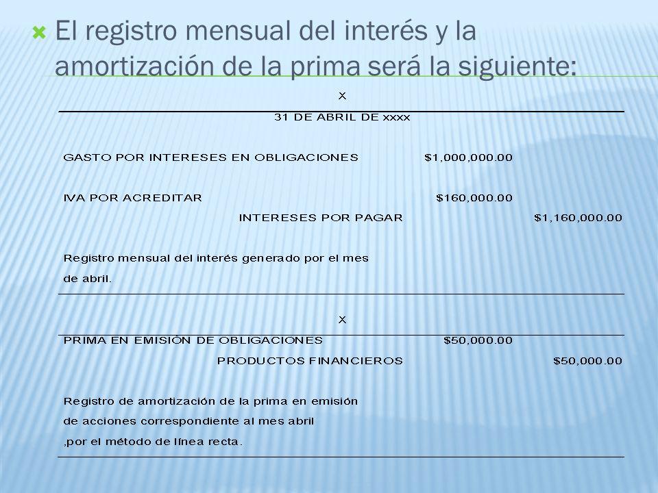 El registro mensual del interés y la amortización de la prima será la siguiente: