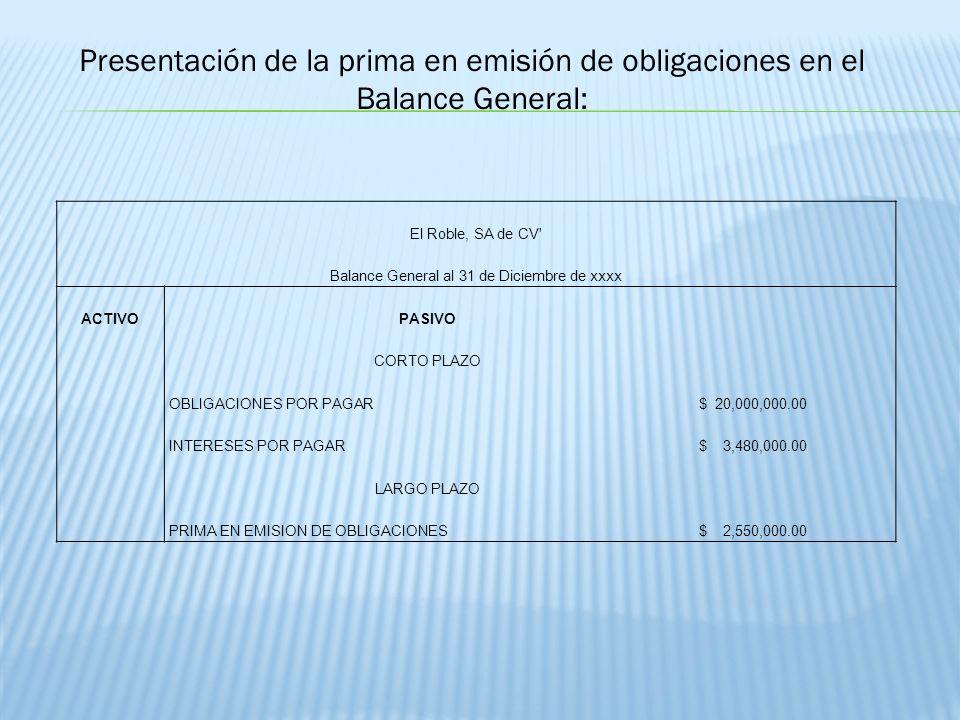 Presentación de la prima en emisión de obligaciones en el Balance General: El Roble, SA de CV' Balance General al 31 de Diciembre de xxxx ACTIVOPASIVO