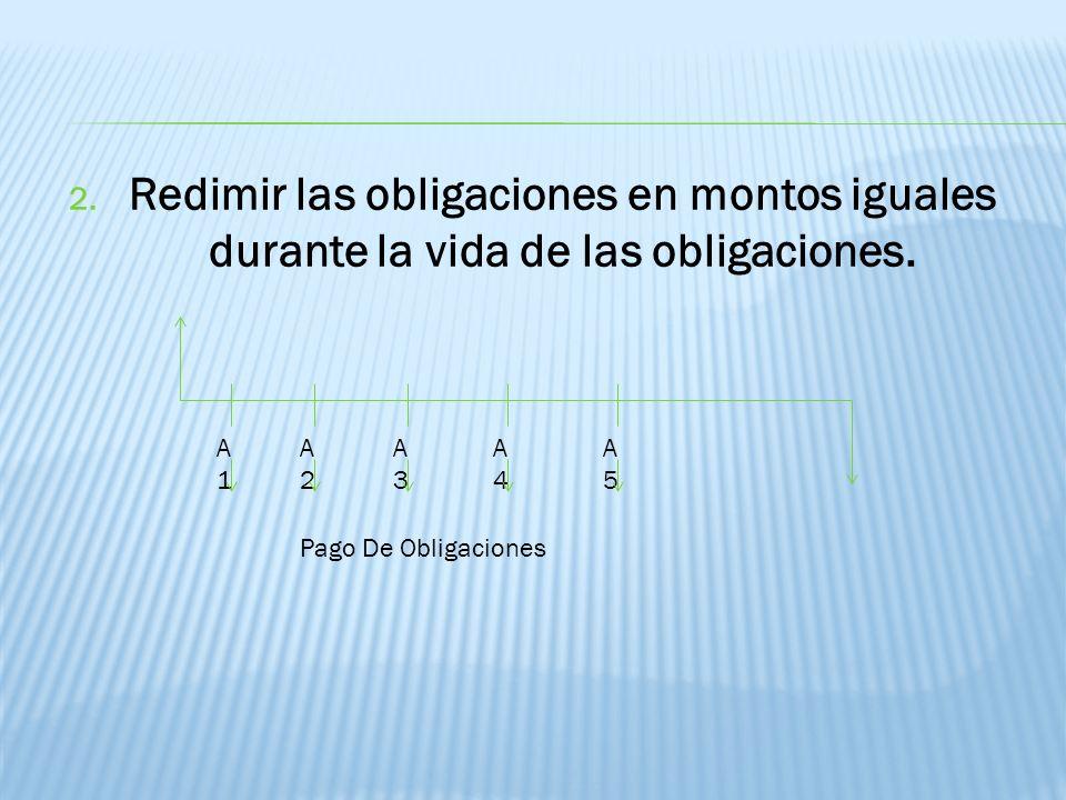 2. Redimir las obligaciones en montos iguales durante la vida de las obligaciones. A1A1 A2A2 A3A3 A4A4 A5A5 Pago De Obligaciones