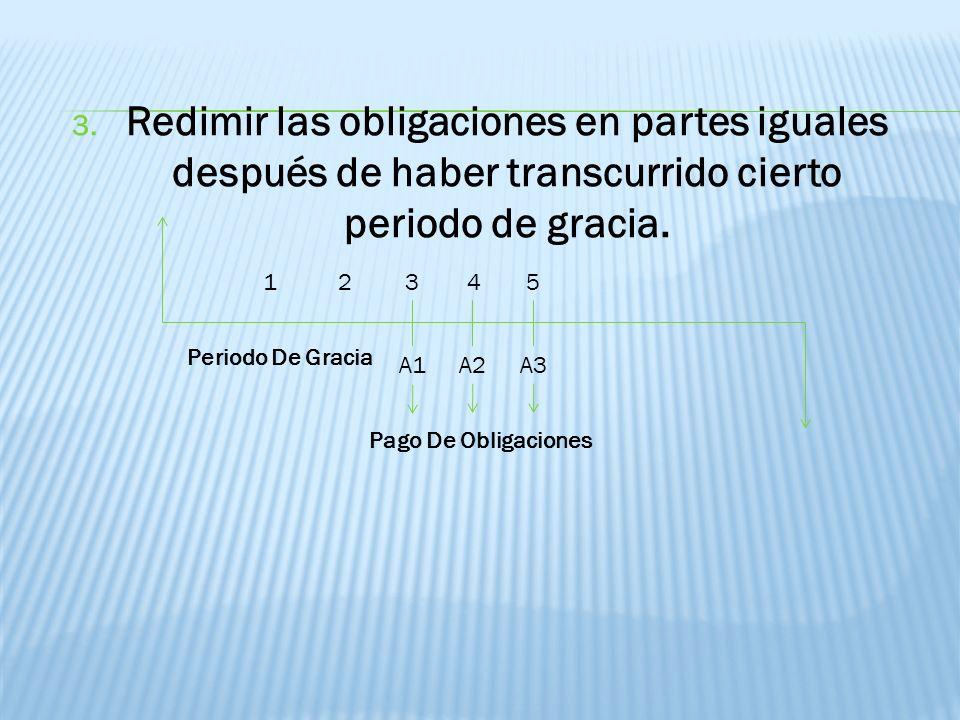 3. Redimir las obligaciones en partes iguales después de haber transcurrido cierto periodo de gracia. 12354 Periodo De Gracia A1A2A3 Pago De Obligacio