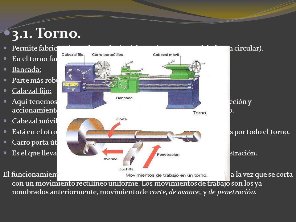 3.1. Torno. Permite fabricar piezas de revolución( de sección transversal de forma circular). En el torno fundamental o cilíndrico diferenciamos cuatr