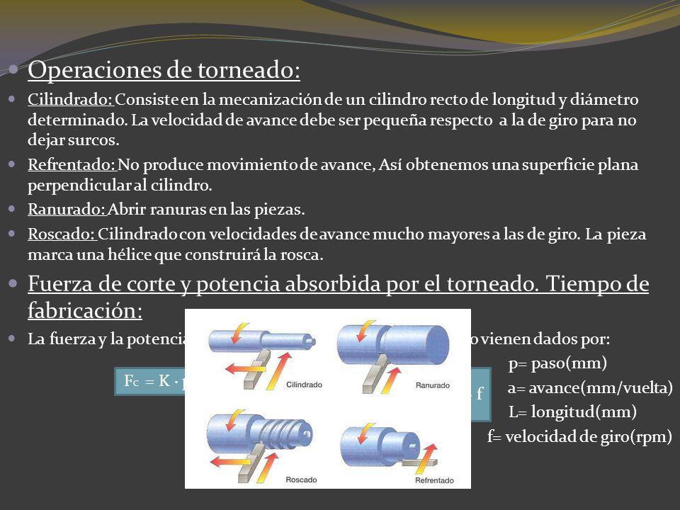 Operaciones de torneado: Cilindrado: Consiste en la mecanización de un cilindro recto de longitud y diámetro determinado. La velocidad de avance debe