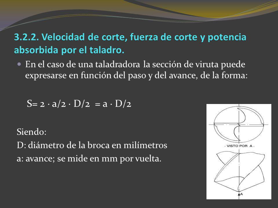 3.2.2. Velocidad de corte, fuerza de corte y potencia absorbida por el taladro. En el caso de una taladradora la sección de viruta puede expresarse en