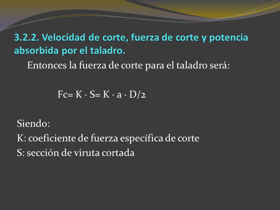 3.2.2. Velocidad de corte, fuerza de corte y potencia absorbida por el taladro. Entonces la fuerza de corte para el taladro será: Fc= K · S= K · a · D