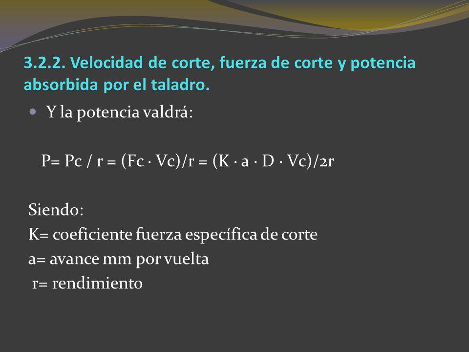 3.2.2. Velocidad de corte, fuerza de corte y potencia absorbida por el taladro. Y la potencia valdrá: P= Pc / r = (Fc · Vc)/r = (K · a · D · Vc)/2r Si