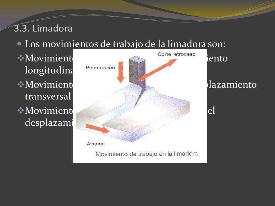 3.3. Limadora Los movimientos de trabajo de la limadora son: Movimiento de corte, debido al desplazamiento longitudinal de la herramienta. Movimiento