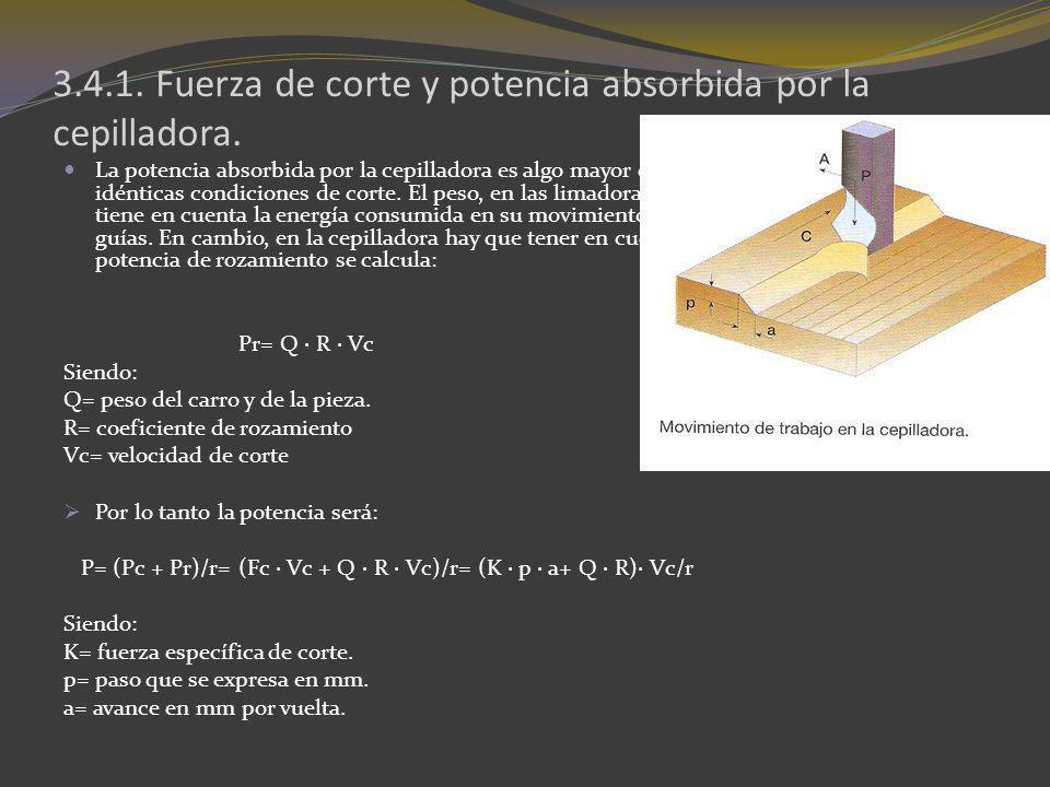 3.4.1. Fuerza de corte y potencia absorbida por la cepilladora. La potencia absorbida por la cepilladora es algo mayor que la de una limadora en idént