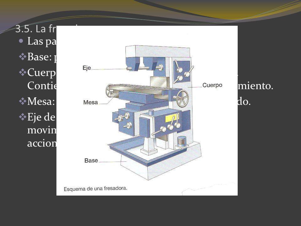 3.5. La fresadora Las partes principales de una fresadora son: Base: placa que sirve de apoyo a la máquina. Cuerpo: constituye la bancada de la máquin