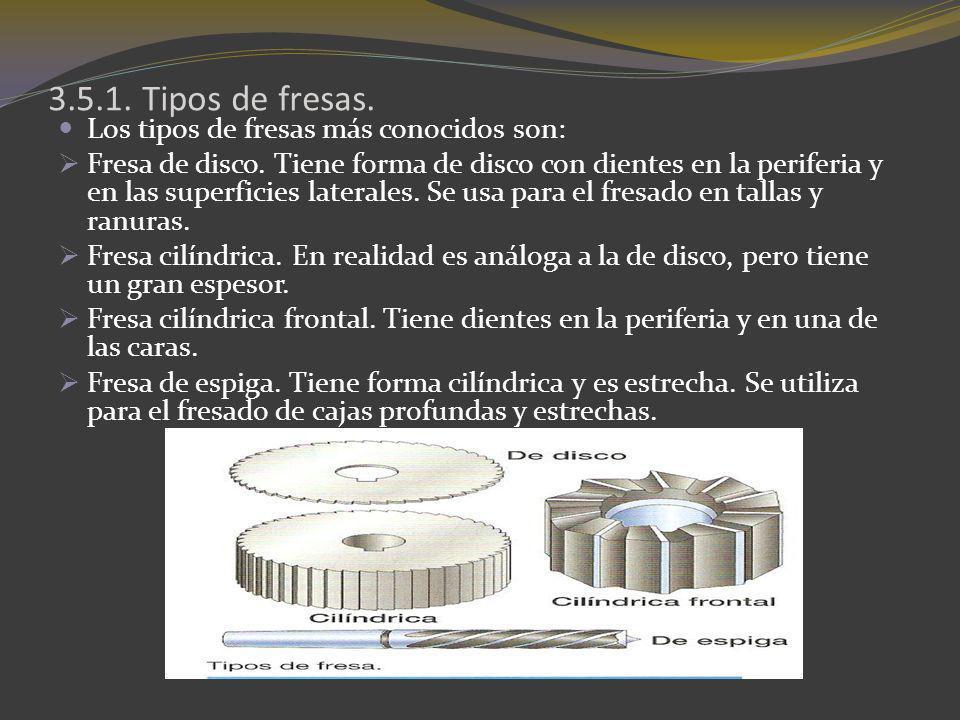 3.5.1. Tipos de fresas. Los tipos de fresas más conocidos son: Fresa de disco. Tiene forma de disco con dientes en la periferia y en las superficies l