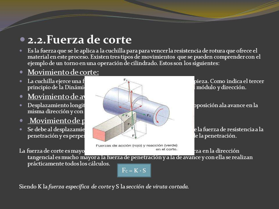 La velocidad de corte es función tanto del material constituyente de la broca como del material que se va a taladrar.