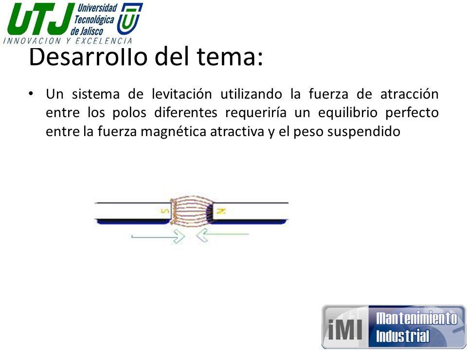 Desarrollo del tema: Un sistema de levitación utilizando la fuerza de atracción entre los polos diferentes requeriría un equilibrio perfecto entre la fuerza magnética atractiva y el peso suspendido