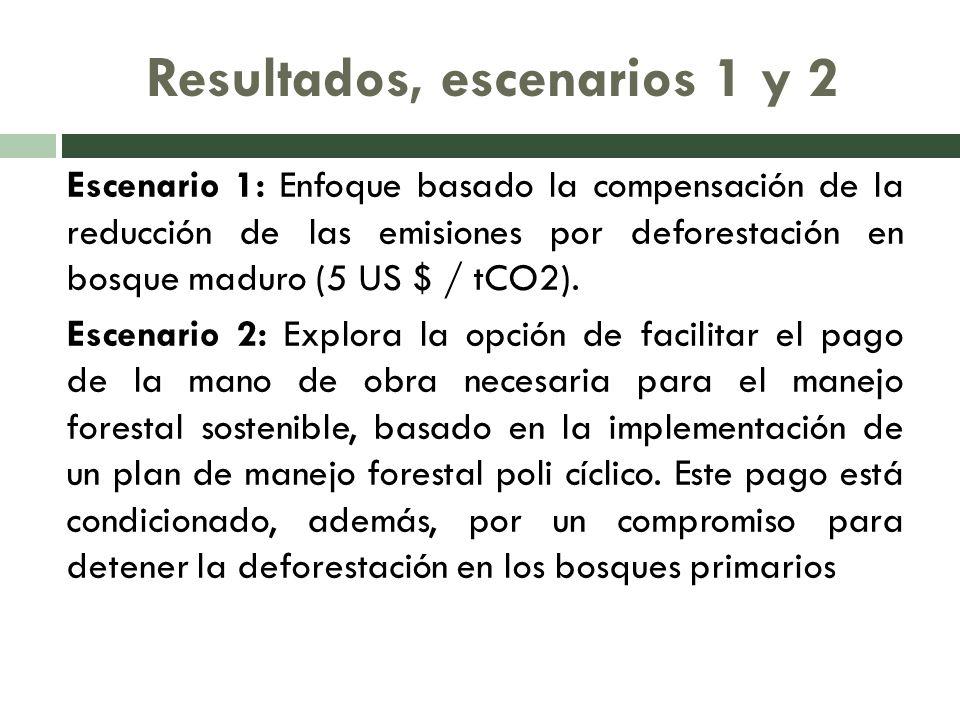 Resultados, escenarios 1 y 2 Escenario 1: Enfoque basado la compensación de la reducción de las emisiones por deforestación en bosque maduro (5 US $ / tCO2).